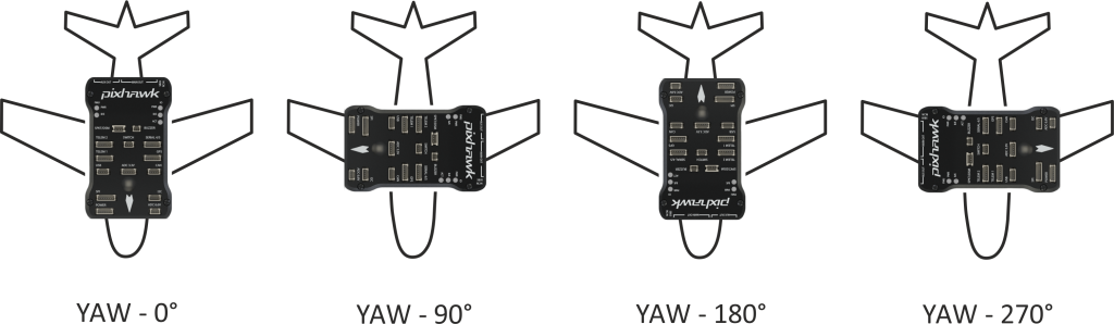 Flight controller yaw rotation